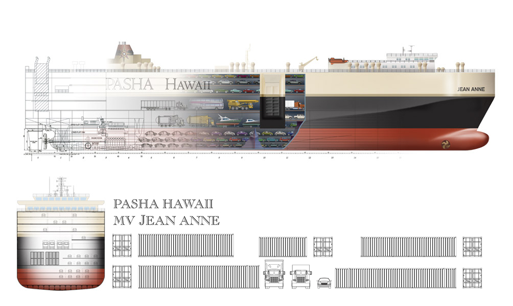 Pasha Hawaii's MV Jean Anne Vessel ships thousands of cars and trucks per month to Hawaii